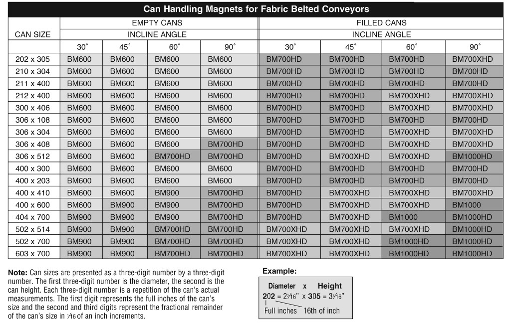 magnetic rails specifications