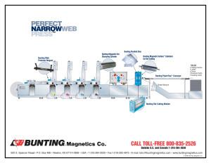 Narrow Web Press