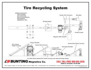 A_Municiple_Recycling_System.ddd