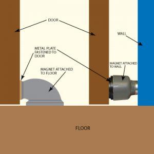 Magnetic Door Stop Application-Improve Your Home with Magnetic Door Stops-Bunting-Elk Grove Village
